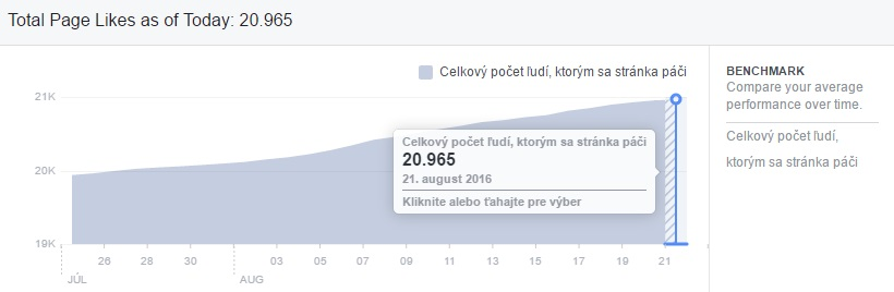 bohatyotec.sk facebook